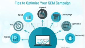 Tips to optimize your ppc campaign